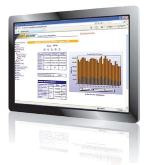 em720 - monitorowanie