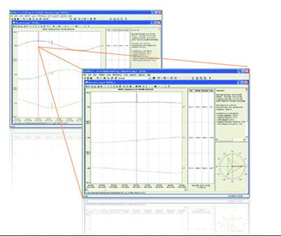 em720 - analiza wykresów